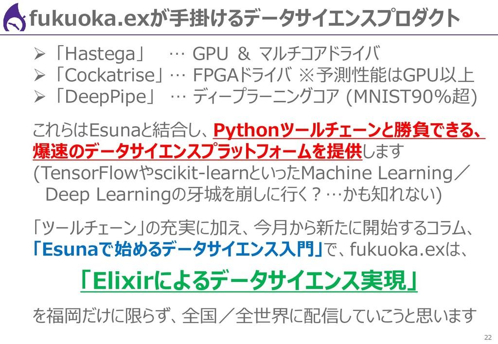 22 fukuoka.exが手掛けるデータサイエンスプロダクト ➢ 「Hastega」 … G...