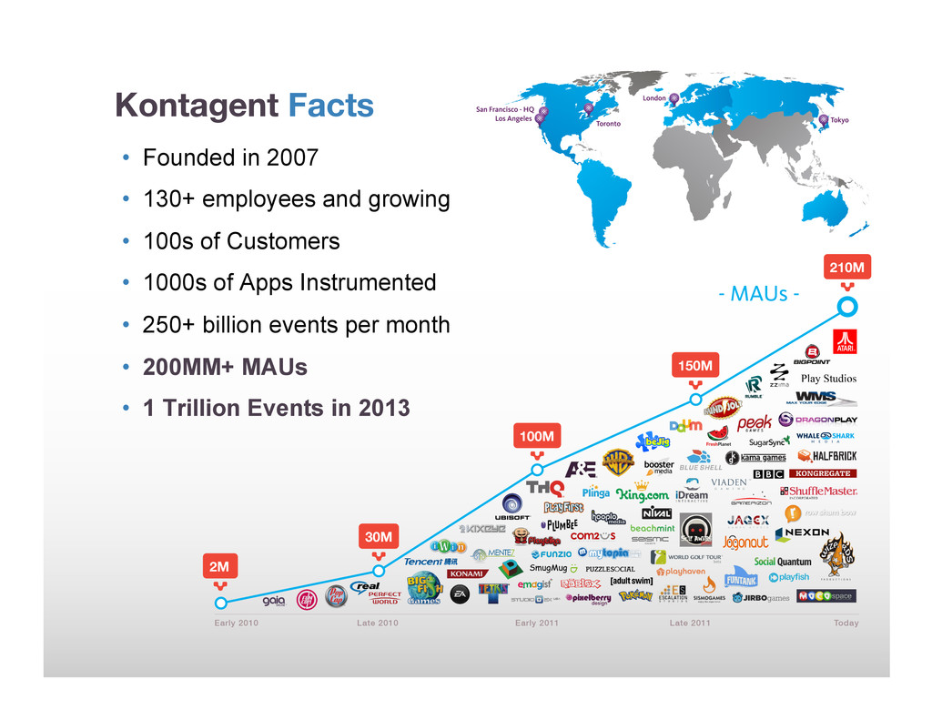 Kontagent Facts • Founded in 2007 • 130+ emp...