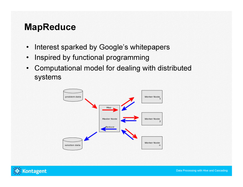 • Interest sparked by Google's whitepapers • ...