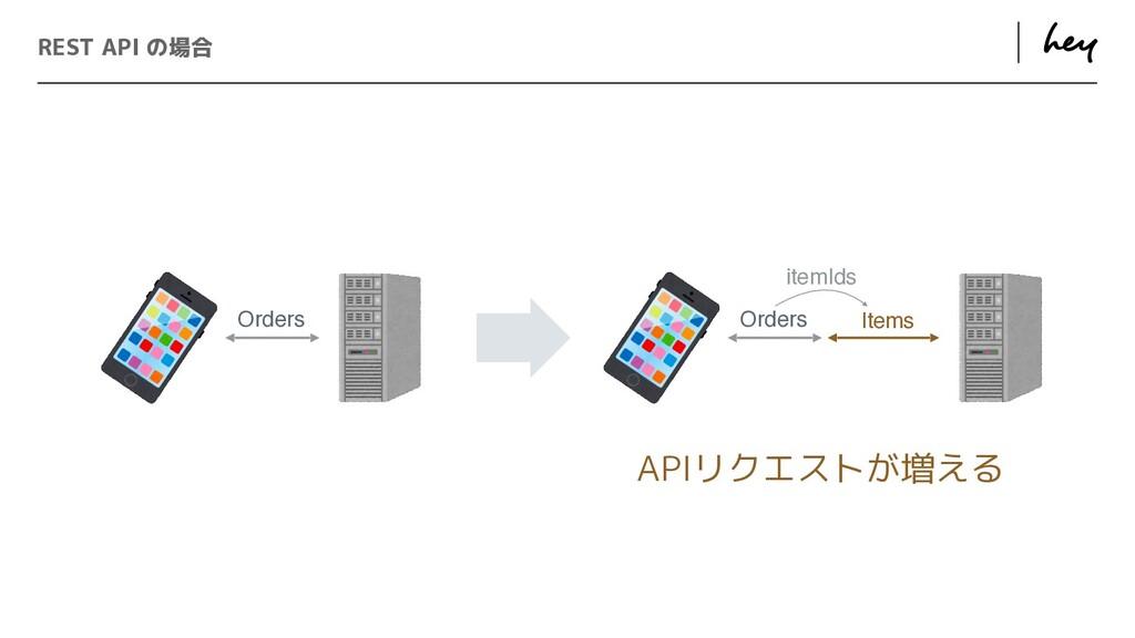 ɹ ɹ REST API の場合 Orders Items APIリクエストが増える Orde...