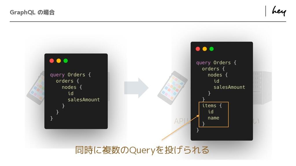 ɹ ɹ GraphQL の場合 Orders Items APIリクエストが増えない Orde...