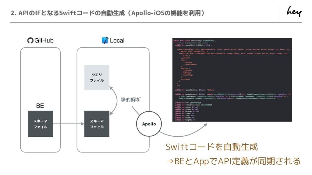 ɹ ɹ 2. APIのIFとなるSwiftコードの自動生成(Apollo-iOSの機能を利用)...