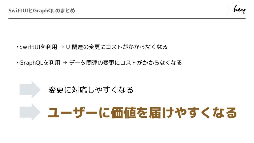 ɹ ɹ •SwiftUIを利用 → UI関連の変更にコストがかからなくなる   •GraphQ...