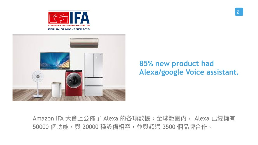 2 2 85% new product had Alexa/google Voice assi...