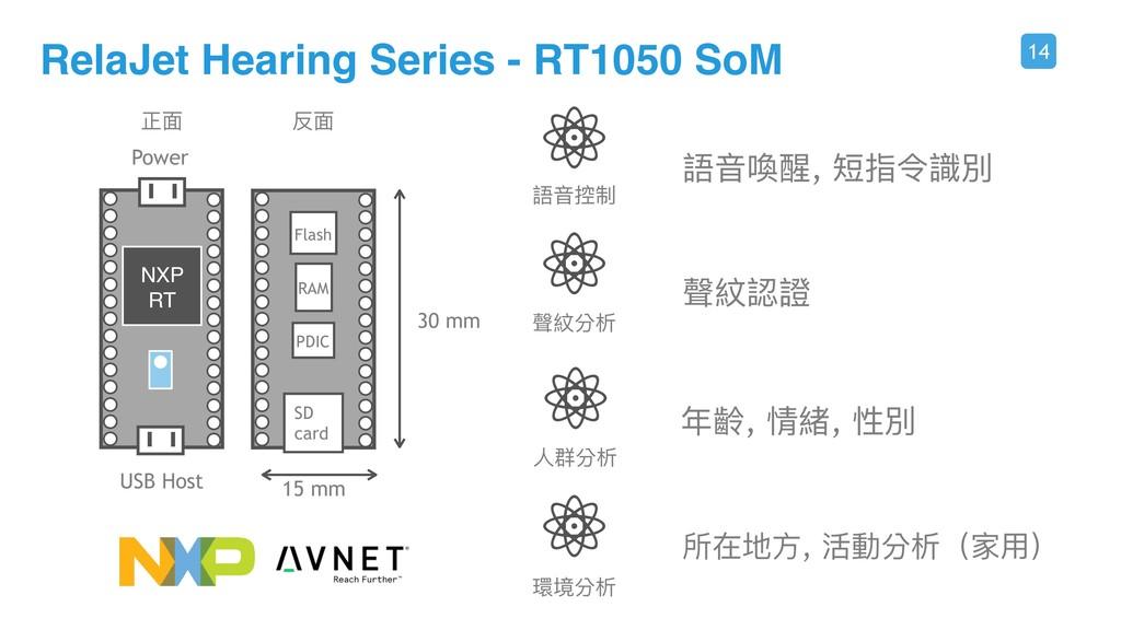 14 RelaJet Hearing Series - RT1050 SoM NXP RT 1...