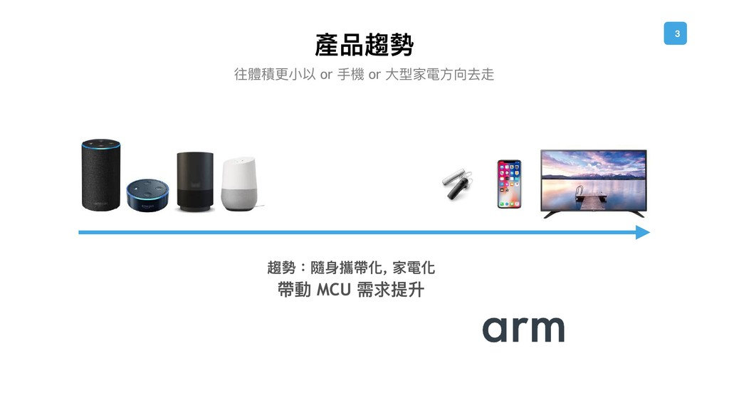 3 產品趨勢 往體積更更⼩小以 or ⼿手機 or ⼤大型家電⽅方向去走 趨勢:隨⾝身攜帶化,...