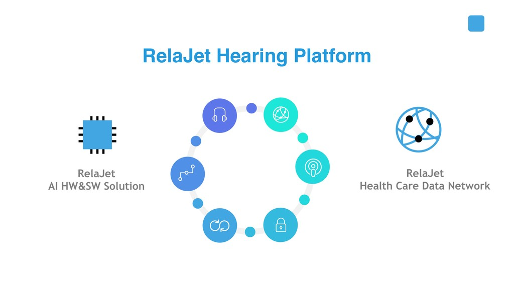 RelaJet AI HW&SW Solution RelaJet Health Care D...