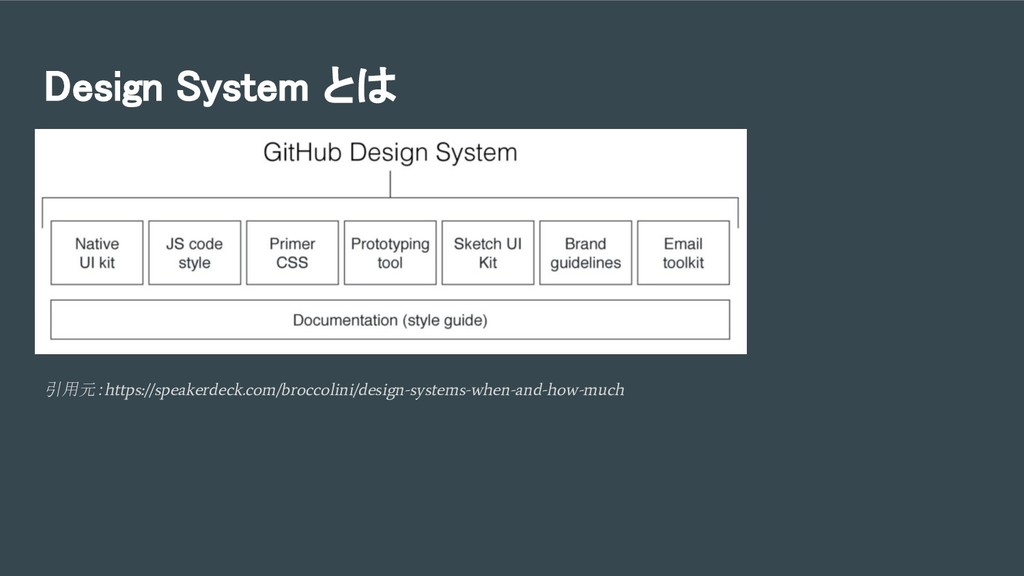 Design System とは 引用元: https://speakerdeck.com/b...