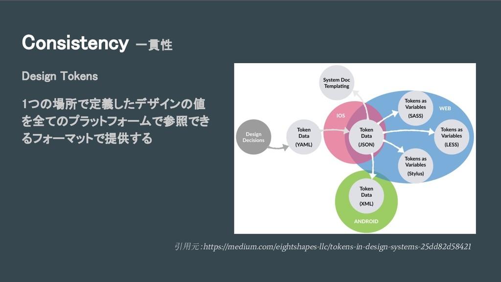Consistency 一貫性 Design Tokens 1つの場所で定義したデザインの値 ...