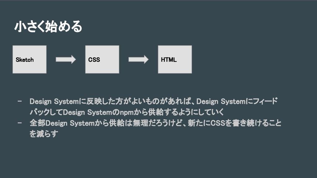 小さく始める - Design Systemに反映した方がよいものがあれば、Design Sy...