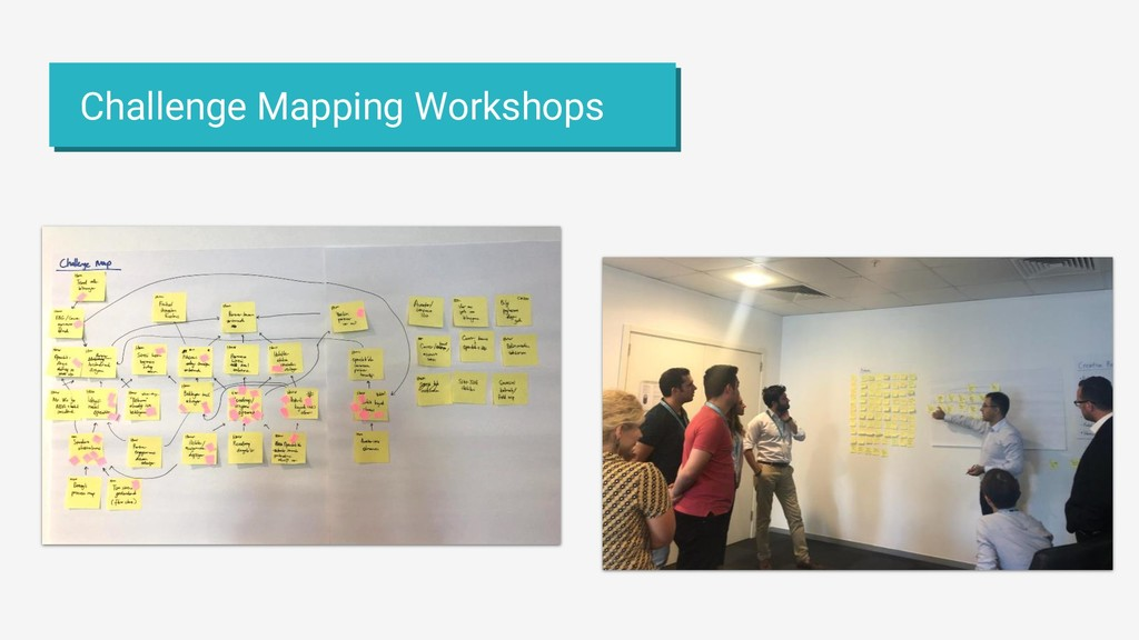 Challenge Mapping Workshops