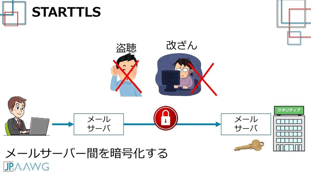 STARTTLS クオリティア メール サーバ メール サーバ 盗聴 改ざん メールサーバー間...