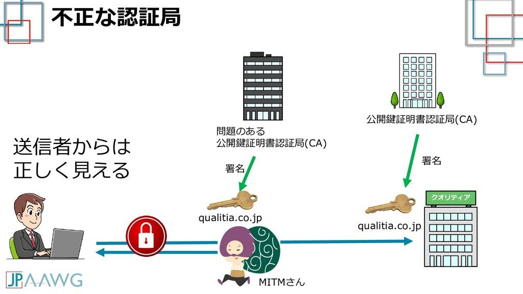 不正な認証局 クオリティア 公開鍵証明書認証局(CA) 署名 qualitia.co.jp q...