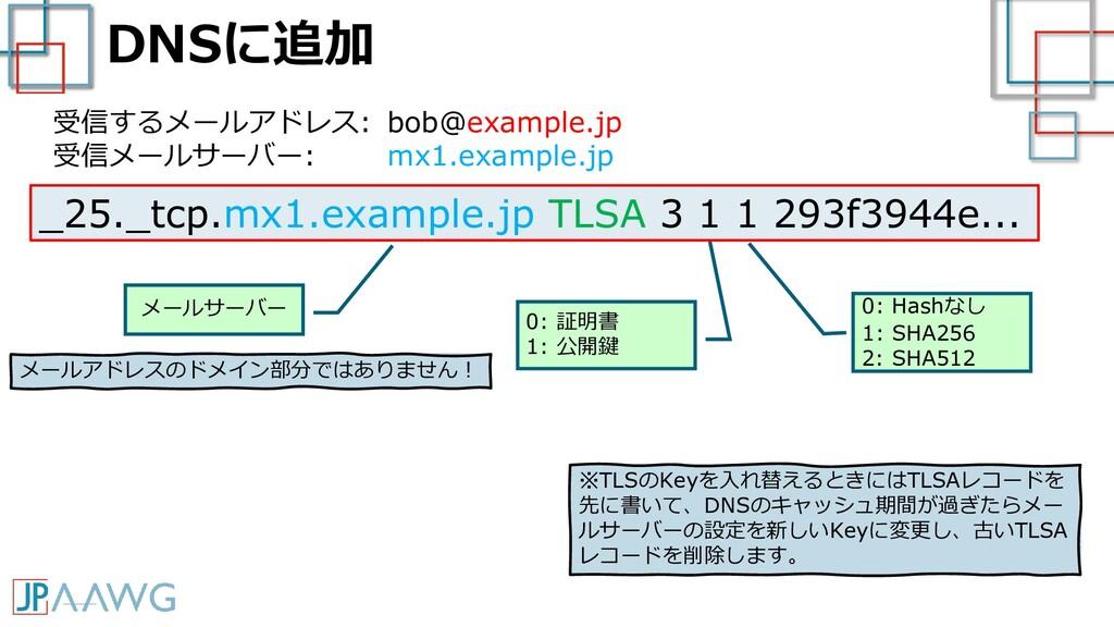 DNSに追加 メールサーバー メールアドレスのドメイン部分ではありません! 受信するメールアド...