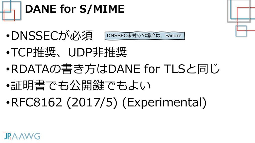 DANE for S/MIME •DNSSECが必須 •TCP推奨、UDP非推奨 •RDATA...
