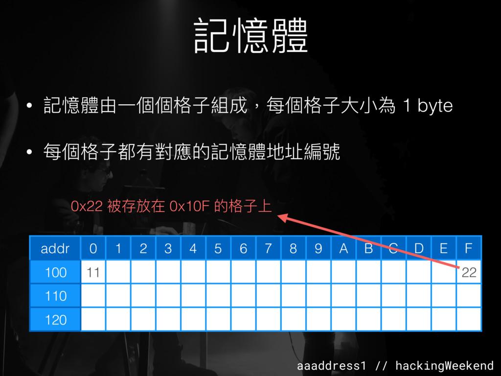 aaaddress1 // hackingWeekend 記憶體 addr 0 1 2 3 4...