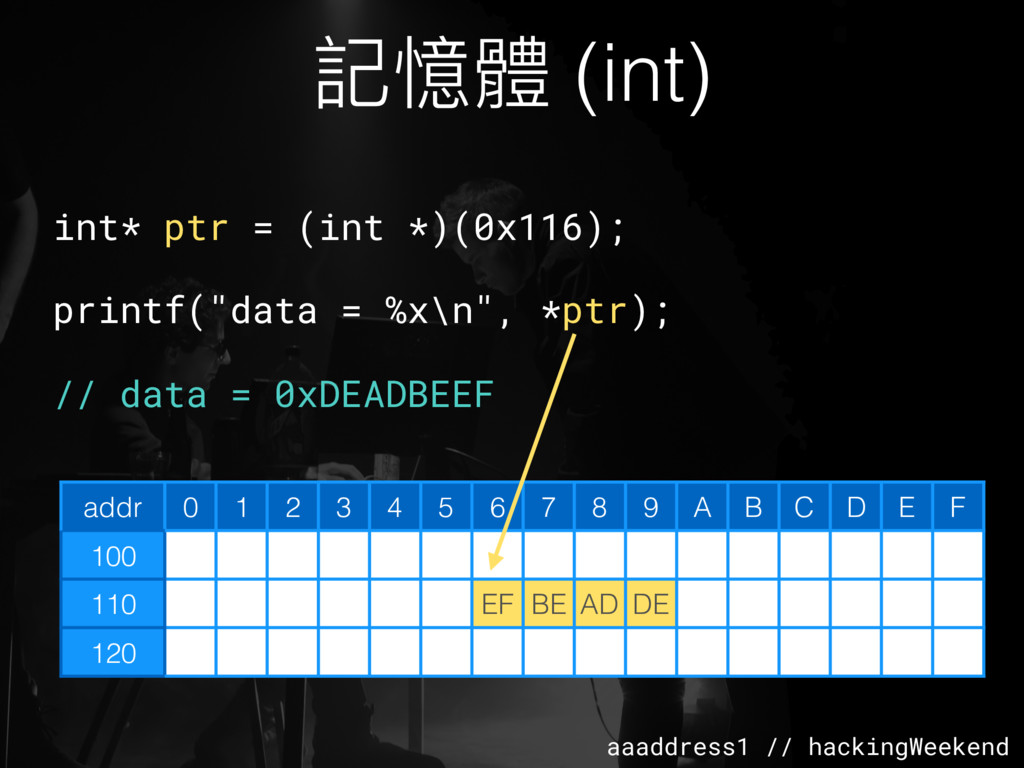 aaaddress1 // hackingWeekend 記憶體 (int) addr 0 1...