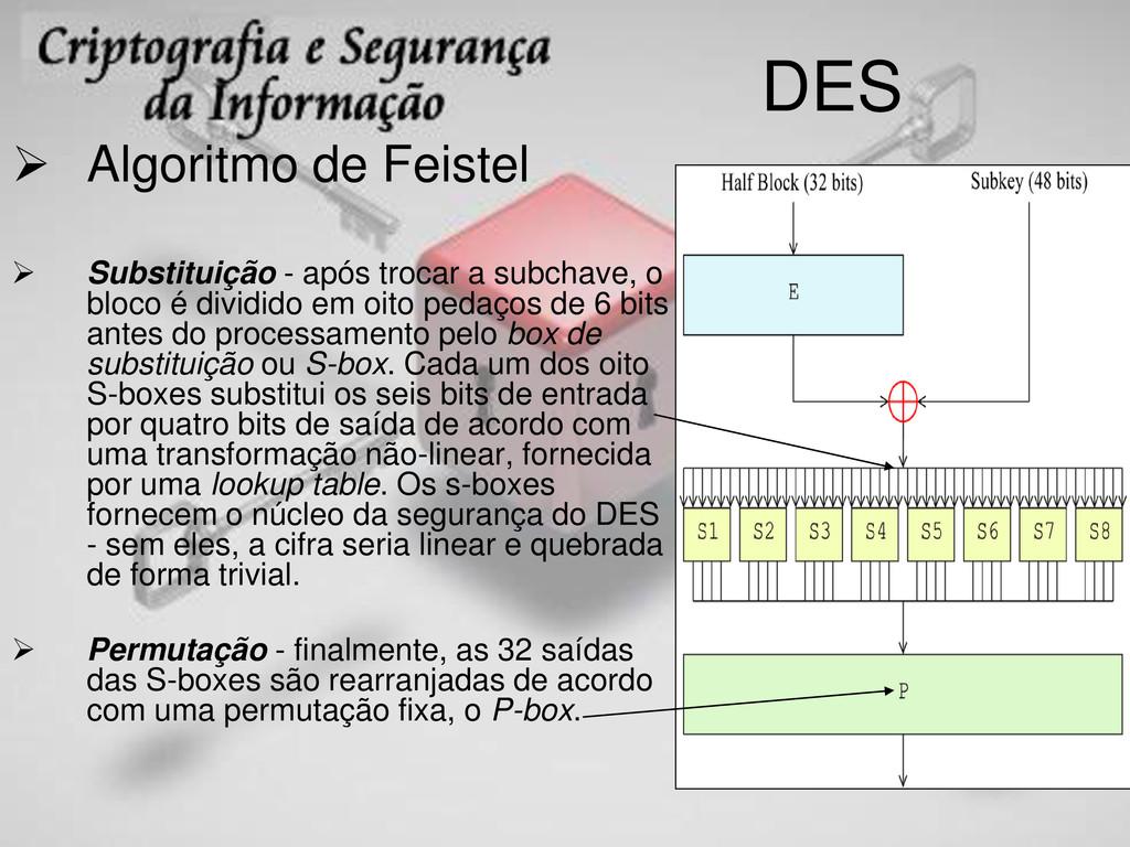 DES  Algoritmo de Feistel  Substituição - apó...
