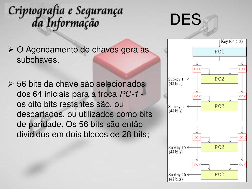DES  O Agendamento de chaves gera as subchaves...