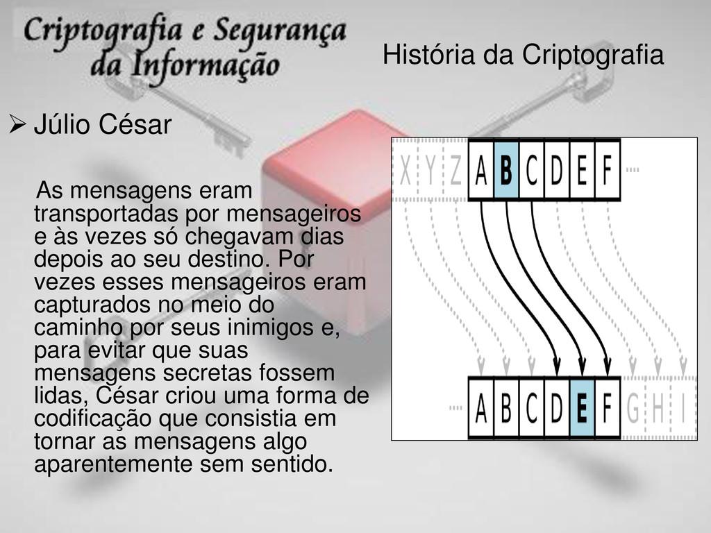 História da Criptografia  Júlio César As mensa...