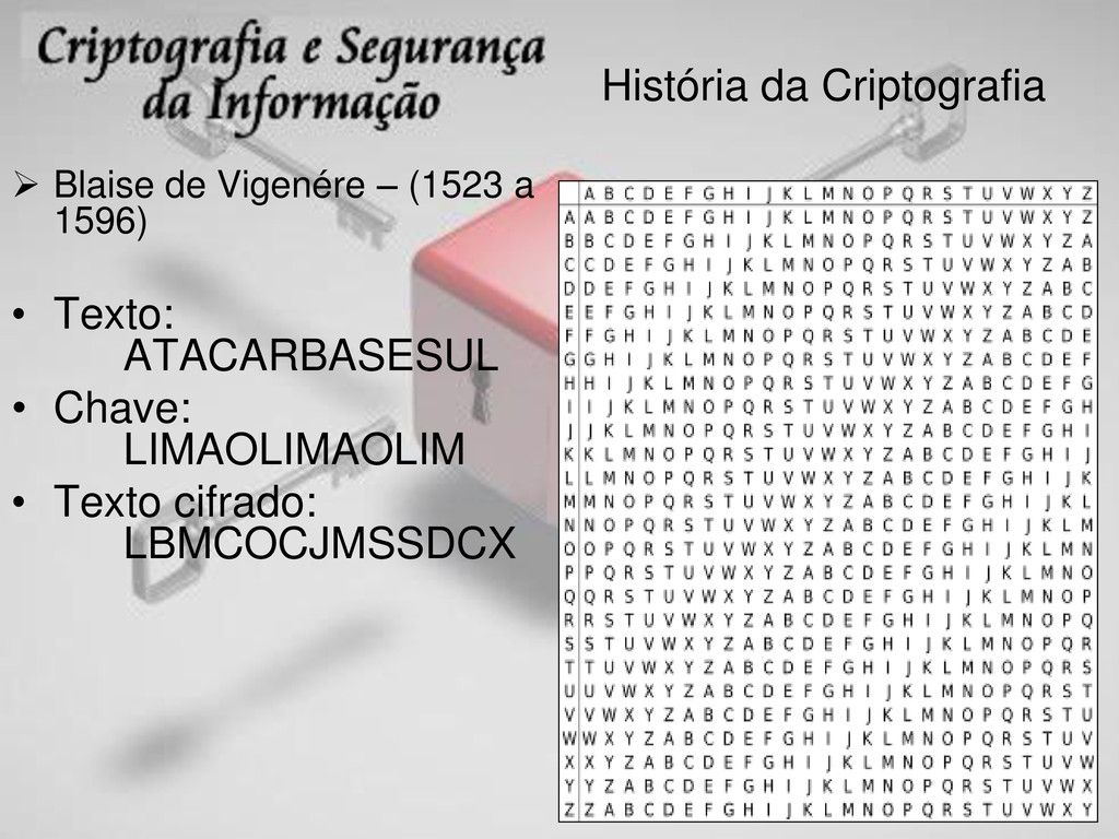 História da Criptografia  Blaise de Vigenére –...