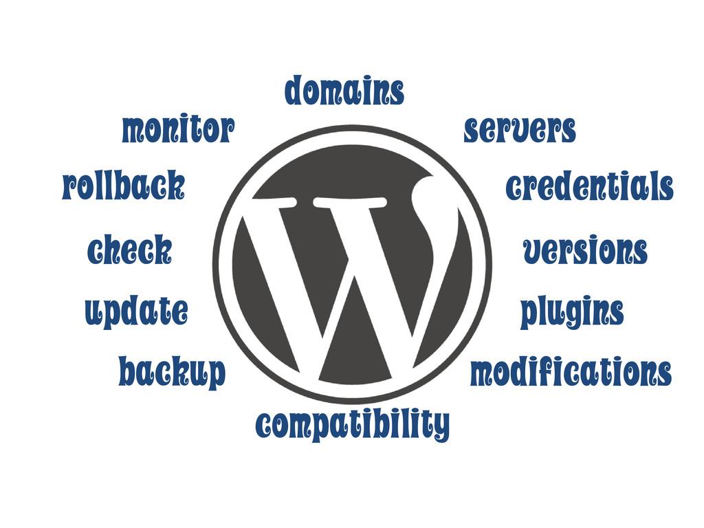 domains servers credentials backup plugins modi...