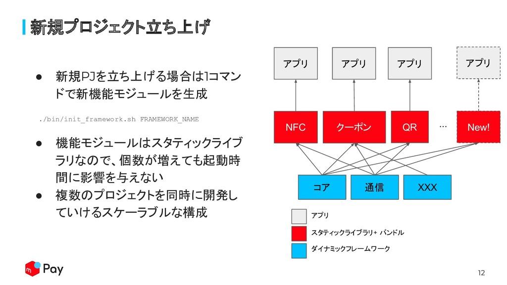 12 ● 新規PJを立ち上げる場合は1コマン ドで新機能モジュールを生成 ./bin/init...