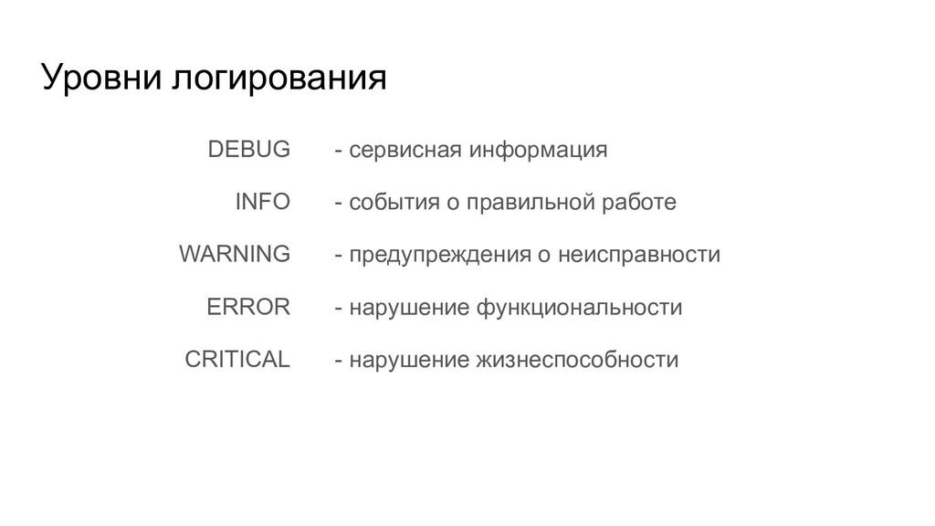 Уровни логирования DEBUG INFO WARNING ERROR CRI...