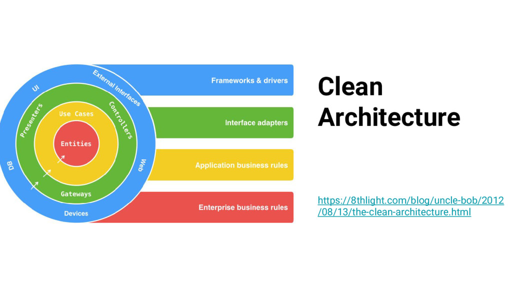 Clean Architecture https://8thlight.com/blog/un...