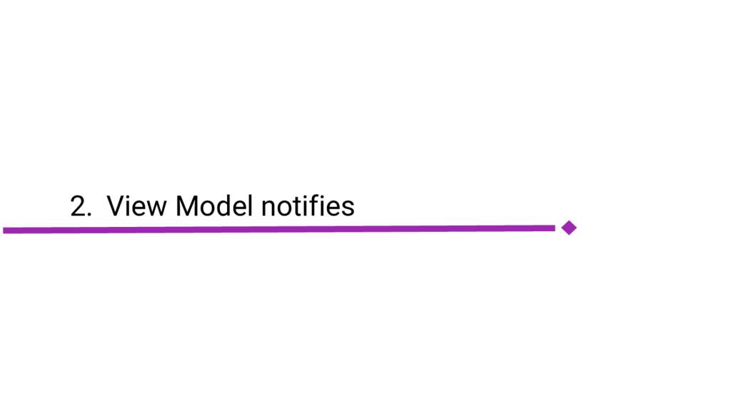 2. View Model notifies