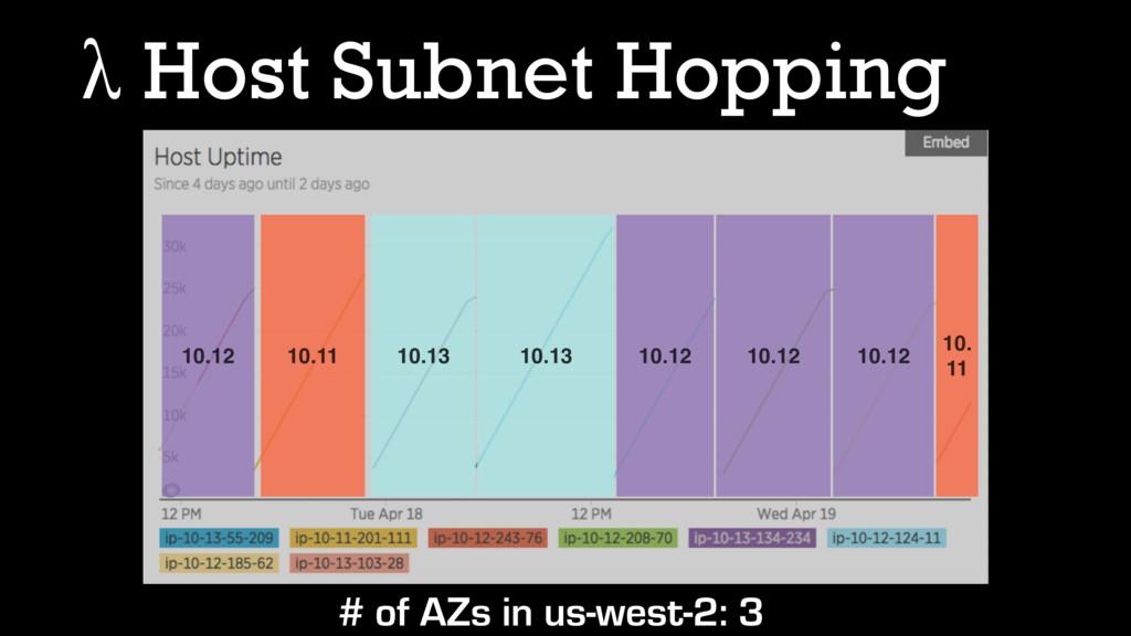 λ Host Subnet Hopping 10.13 10.12 10.11 10.13 1...