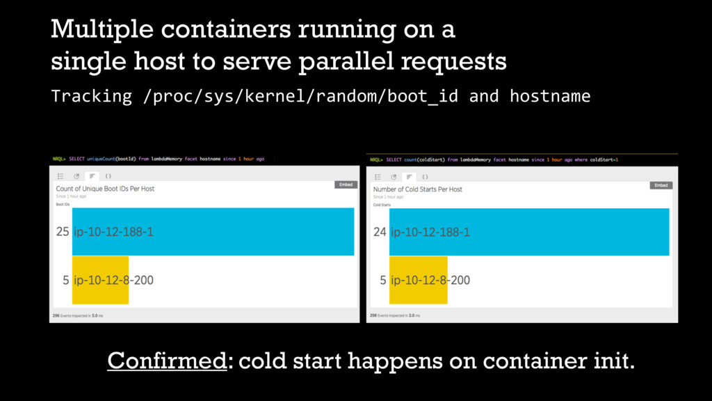 Multiple containers running on a single host to...