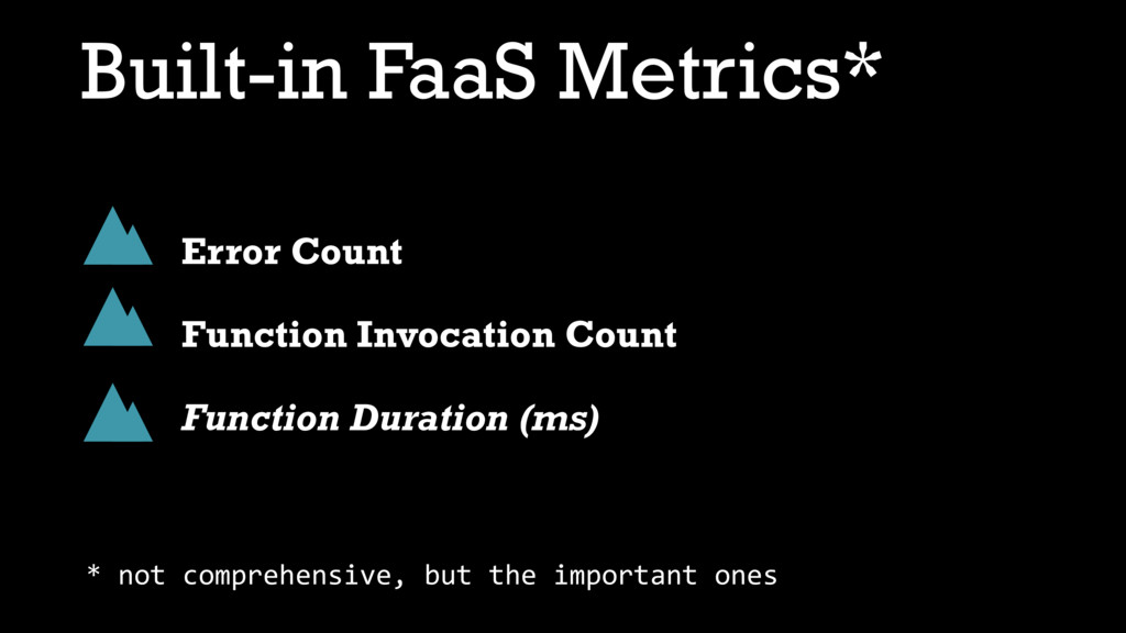 Built-in FaaS Metrics* Error Count Function Inv...