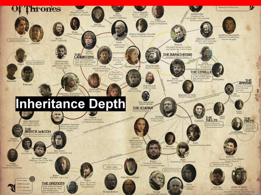 Inheritance Depth