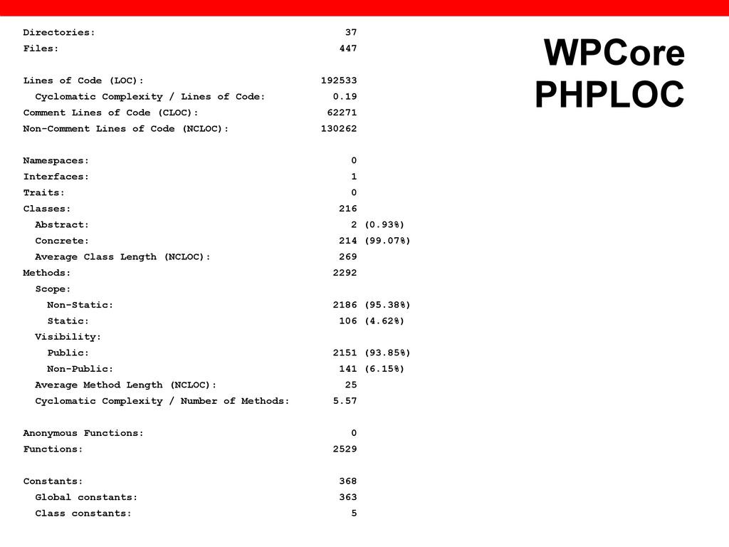 WPCore PHPLOC Directories: 37 Files: 447 Lines ...