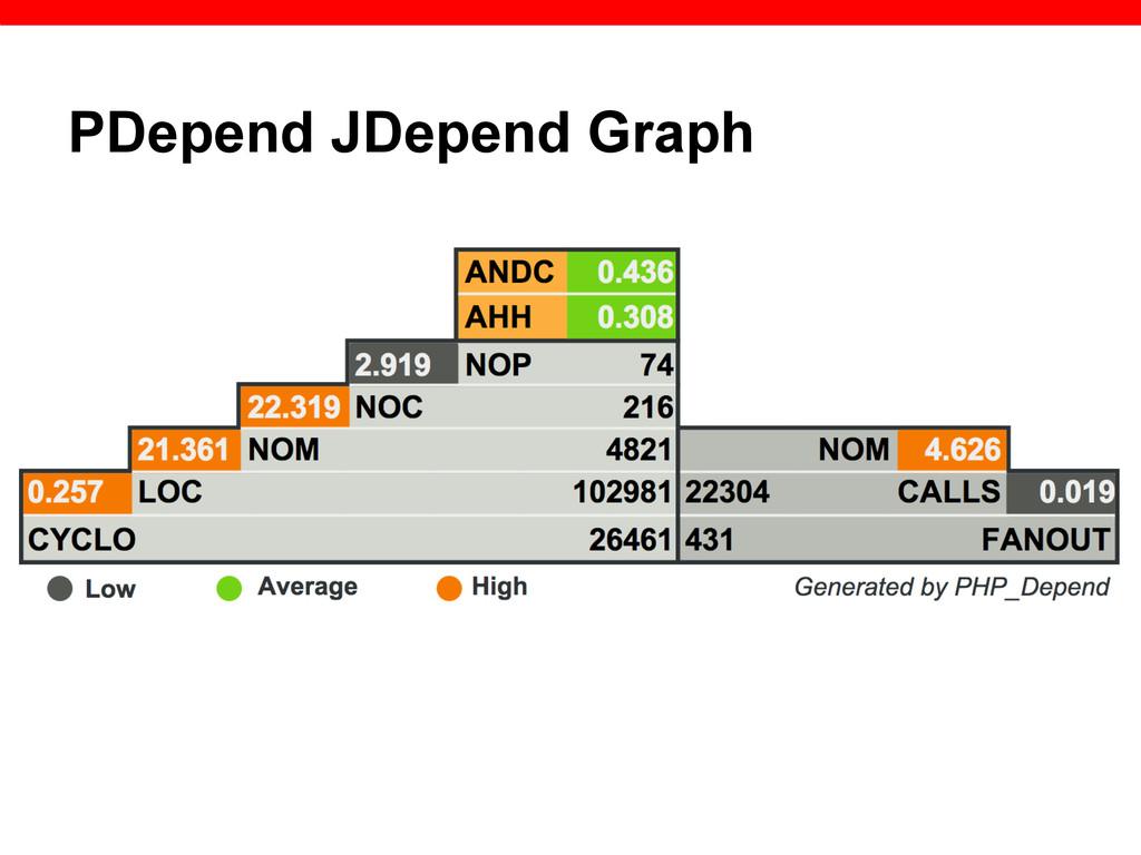 PDepend JDepend Graph
