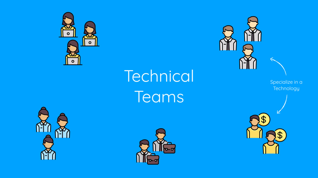 Technical Teams Specialize in a Technology
