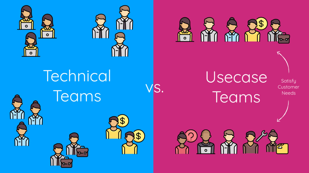 Usecase Teams vs. Technical Teams Satisfy Custo...