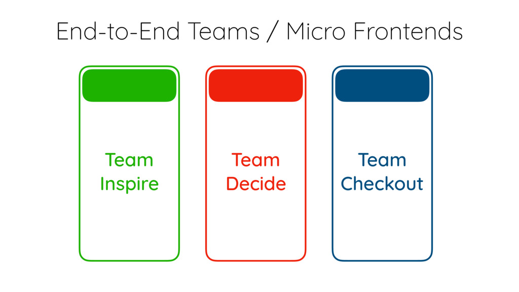 End-to-End Teams / Micro Frontends Team Inspire...