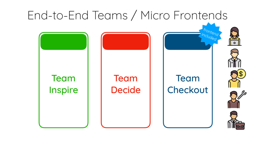 Team Inspire End-to-End Teams / Micro Frontends...