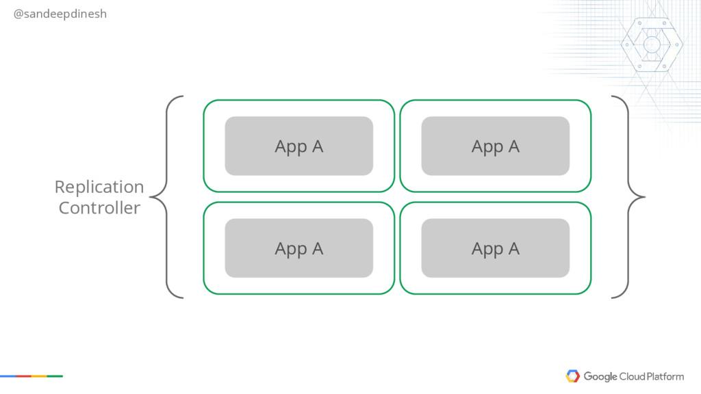 @sandeepdinesh Replication Controller App A App...