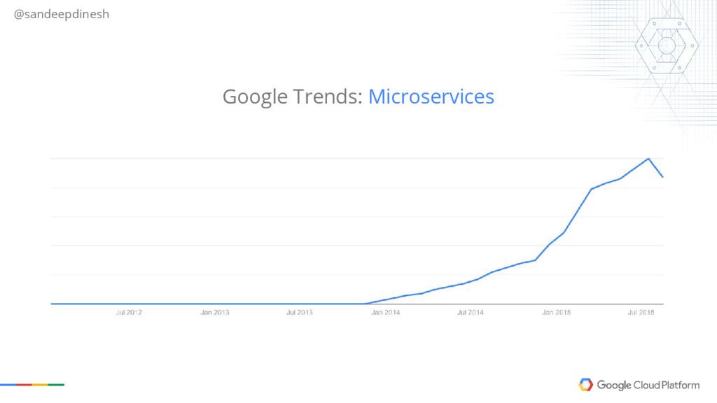 @sandeepdinesh Google Trends: Microservices