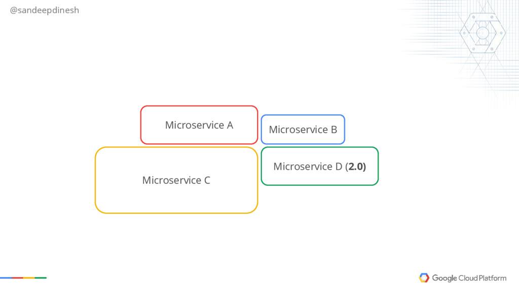 @sandeepdinesh Microservice A Microservice C Mi...