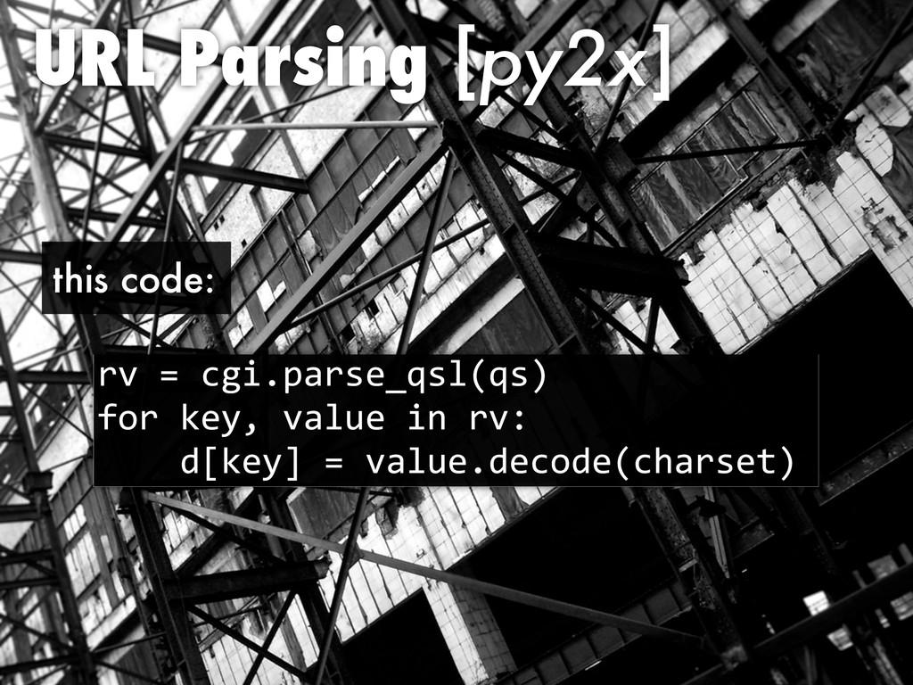 """URL Parsing [py2x] !""""#$#%&'()*!+,-.+/0.+1 23!#4..."""