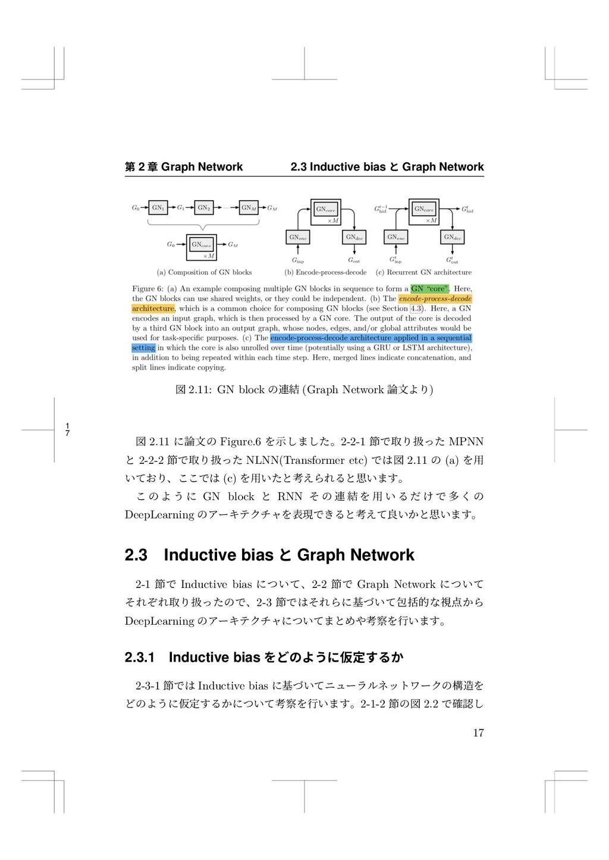 1 7 痥 2 畍 Graph Network 2.3 Inductive bias ה Gr...