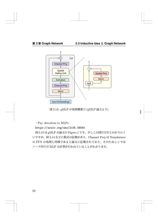 2 2 痥 2 畍 Graph Network 2.3 Inductive bias ה Gr...