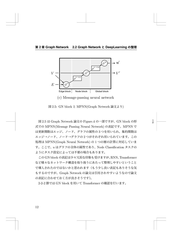 1 2 痥 2 畍 Graph Network 2.2 Graph Network ה Dee...