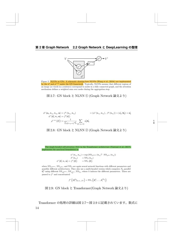 1 4 痥 2 畍 Graph Network 2.2 Graph Network ה Dee...