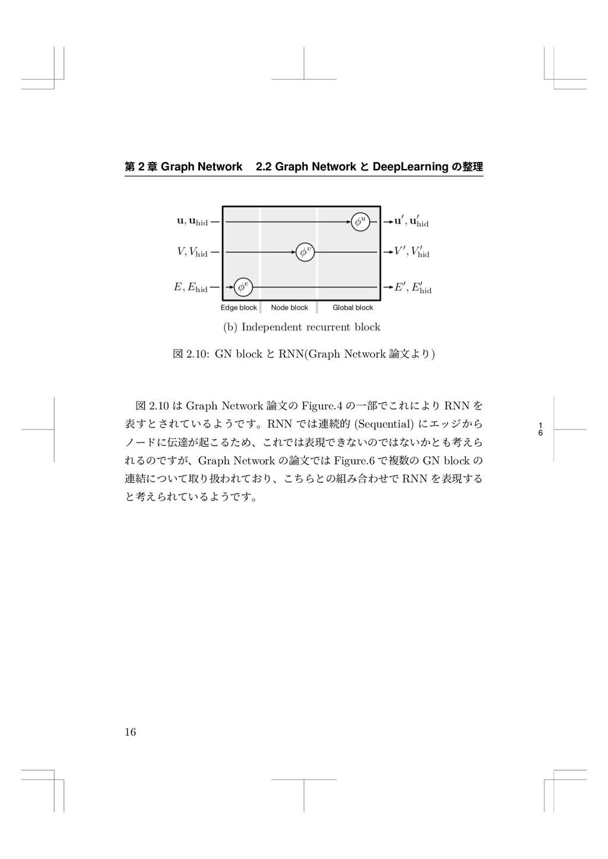 1 6 痥 2 畍 Graph Network 2.2 Graph Network ה Dee...