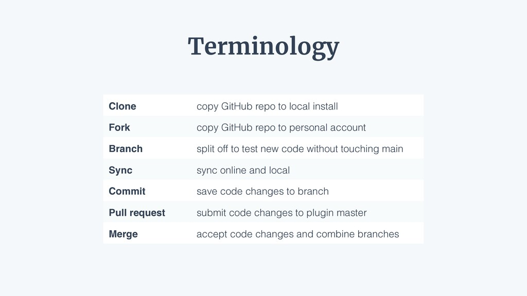 Terminology Clone copy GitHub repo to local ins...